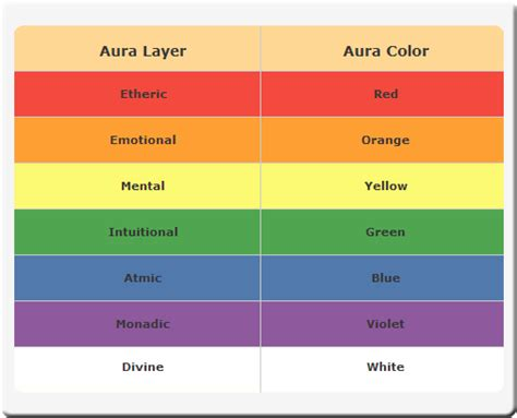 colors of aura aurus kaleidoscope