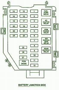 2000 Lincoln Towncar Battery Junction Fuse Box Diagram