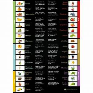 Liquid Auf Rechnung Bestellen : insmoke liquid menukarte auf tempel online kaufen ~ Themetempest.com Abrechnung