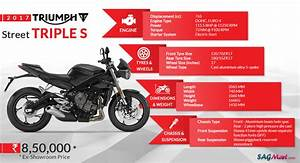 Street Triple S : triumph street triple s price india specifications reviews sagmart ~ Maxctalentgroup.com Avis de Voitures