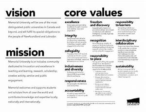 List of personal mission statements