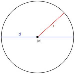 fläche vom kreis berechnen kreis