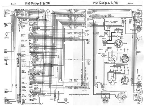 1967 Charger Wiring Diagram by Dodge 6 And V8 Coronet 1965 Complete Wiring Diagram All