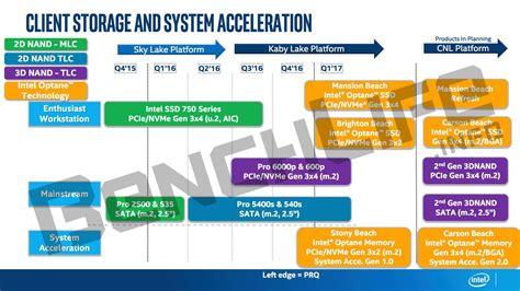bureau haut de gamme roadmap ssd intel 3d nand et 3d xpoint ssd hardware fr