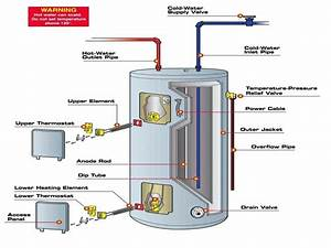 21 Dream Energy Smart Water Heater Photo
