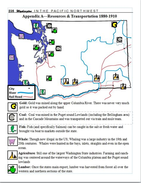 7th Grade Washington State History Lesson Plan Resource