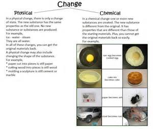 Physical and Chemical Changes Examples