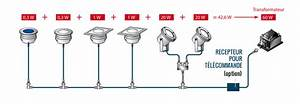 Eclairage Sans Branchement Electrique : cable electrique pour eclairage exterieur vetio17 ~ Melissatoandfro.com Idées de Décoration