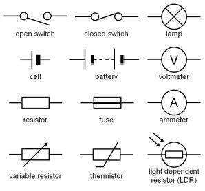Science Circuit Symbols Flashcards Tinycards