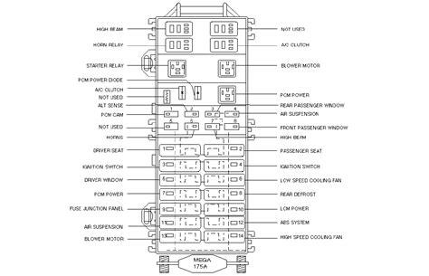 1999 Lincoln Navigator Fuse Diagram by 1999 Lincoln Navigator Parts Diagram Downloaddescargar