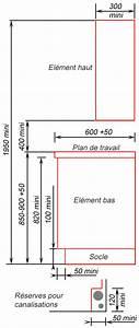 Dimension Standard Meuble Cuisine : dimension meuble bas cuisine cuisine en image ~ Teatrodelosmanantiales.com Idées de Décoration