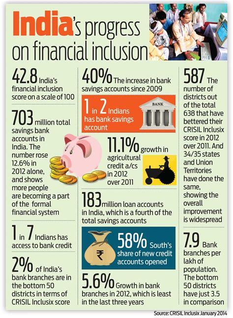 indias progress  financial inclusion latest news