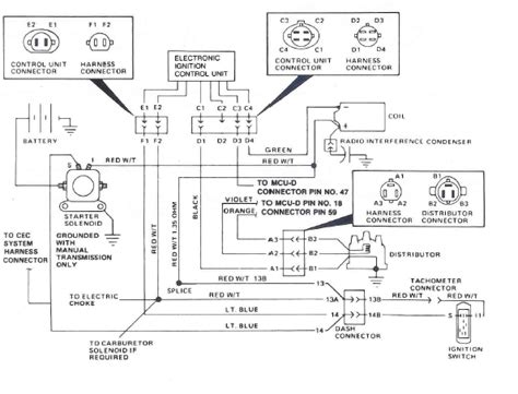 Cen Tech Wiring Harnes Diagram Cj5 by 1985 Jeep Cj7 Ignition Wiring Diagram Jeep Yj Digramas