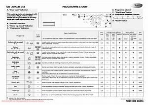 Miele Washing Machine Instructions Manual Saskatchewan