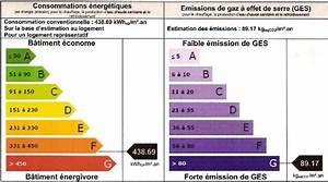 Calcul Consommation énergétique : dpe enfin une prestation professionnelle economiser et ~ Premium-room.com Idées de Décoration