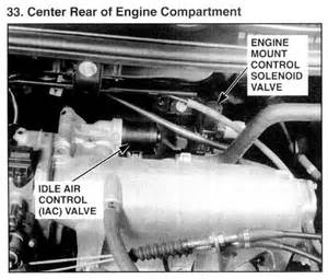 electronic throttle control 1996 saab 900 spare parts catalogs the engine idle speed of my 1996 accord tends to fluctuate how do i fix it i do my own repairs