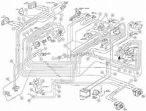 1987 Club Car Solenoid Wiring Diagram Schematic