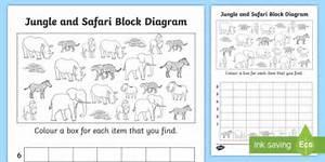 Jungle And Safari Themed Pictogram Worksheet    Worksheet