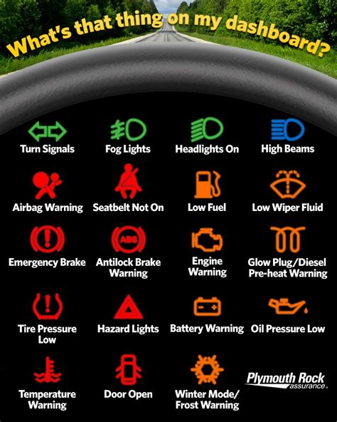 car light meanings got a blinking light on your dashboard find out what it