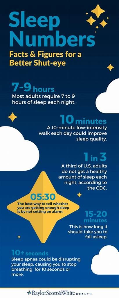 Sleep Facts Numbers Figures Shut Health Improve