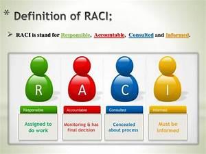 Raci Chart Definition Raci