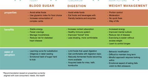 glycemic index food list printable list  foods