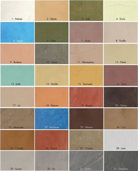 leroy merlin nuancier peinture 28 etienne waterloorelics info