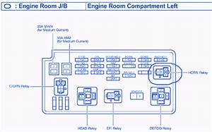 Toyota Sienna X L E 2006 Engine Fuse Box  Block Circuit Breaker Diagram