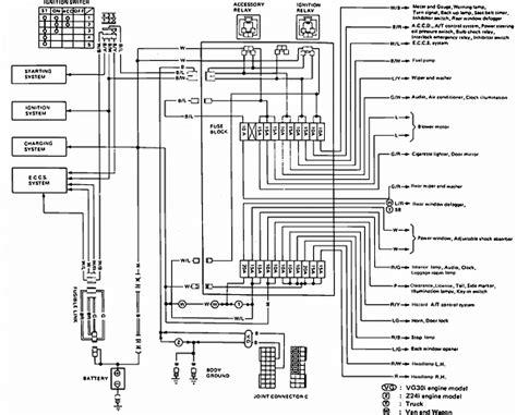 nissan navara d22 radio wiring diagram imageresizertool