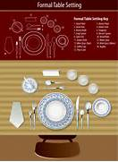 Fine Dining Table Service Rules by Fine Dining Etiquette For Servers Fine Dining Server Etiquette