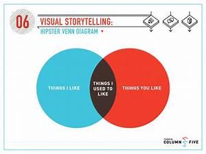 Visual Storytelling  Hipster Venn Diagram