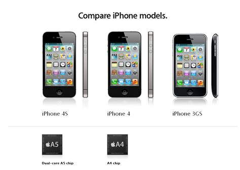 compare iphones compare iphone 4s and iphone 4