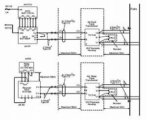 Railway Hvi And Audio Frequency Track Circuits