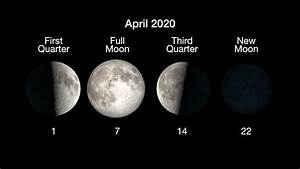 What U2019s Up  April 2020 Skywatching Tips From Nasa
