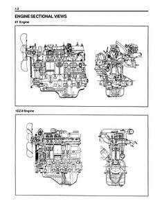 Toyota 7fgcsu20 Forklift Service Repair Manual