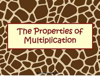 Multiplication Properties Associative Commutative Identity Popping Meaning