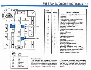 Fuse Panel  U0026 Circuit Protection