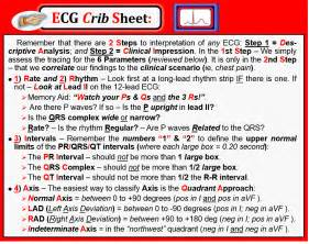 ECG Rhythm Interpretation Cheat Sheet