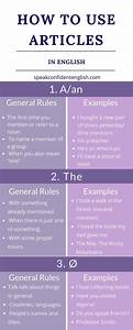 Rules Of Using Articles In English Grammar Pdf
