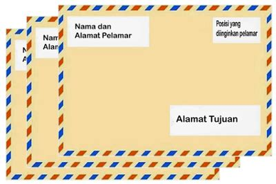 Cara Menulis Di Map Lamaran Kerja by Contoh Surat Lamaran Guru Tpq Word Rikhi Web