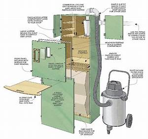 Small Shop Dust Collector