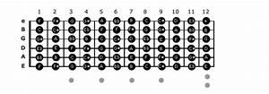 Playing Slide Guitar In Standard Tuning