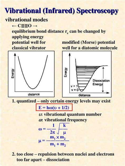 PPT - Vibrational (Infrared) Spectroscopy PowerPoint ...