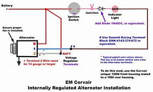 Em Internally Regulated Alternator Installation