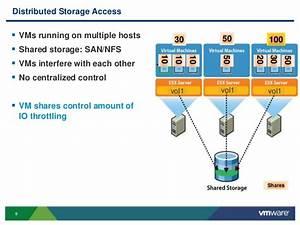 Vmworld 2013  Storage Io Control  Concepts  Configuration