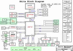 Hp Pavilion Dv2000 Schematic Diagrams 945gm Akita