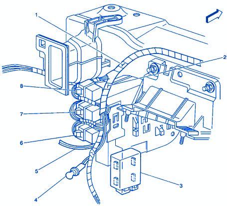 pontiac grand prix   engine fuse boxblock circuit