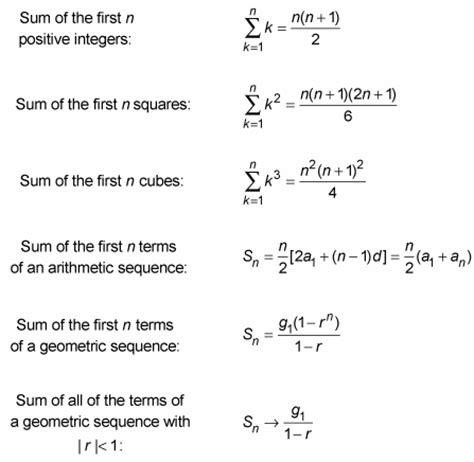 algebra ii for dummies cheat sheet dummies