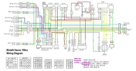 Yerf Gy6 Wiring Harnes Diagram by Talon Engine Wiring Diagram Yerf Ignition