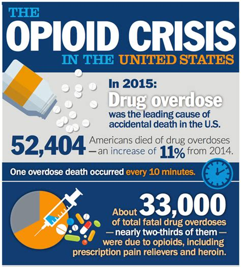 social workers role    opioid epidemic une
